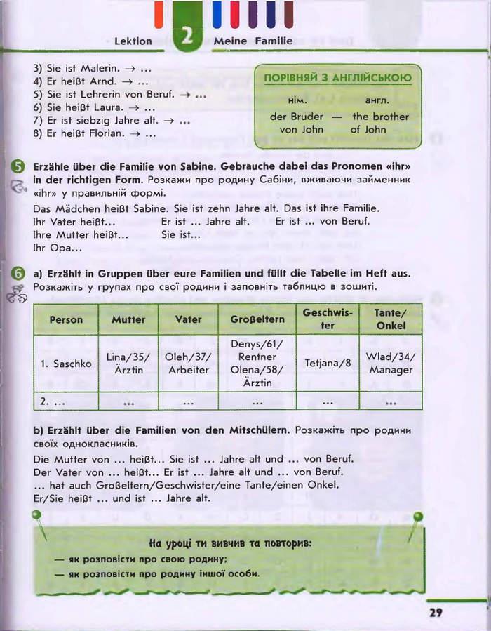 Підручник Німецька мова 6 клас Сотникова 2 рік
