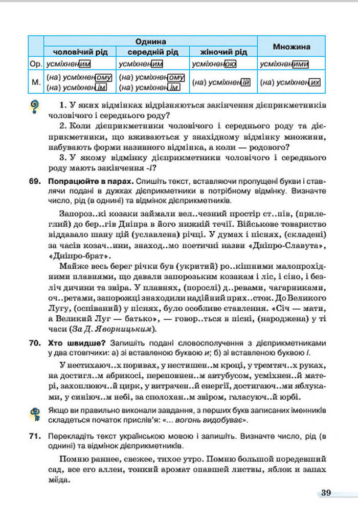 Українська мова 7 клас Ворон 2015
