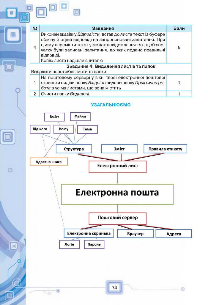 Підручник Інформатика 7 клас Морзе 2015