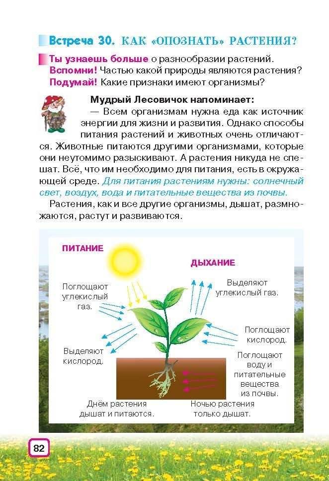 Природоведение 3 класс Грущинская (Рус.)