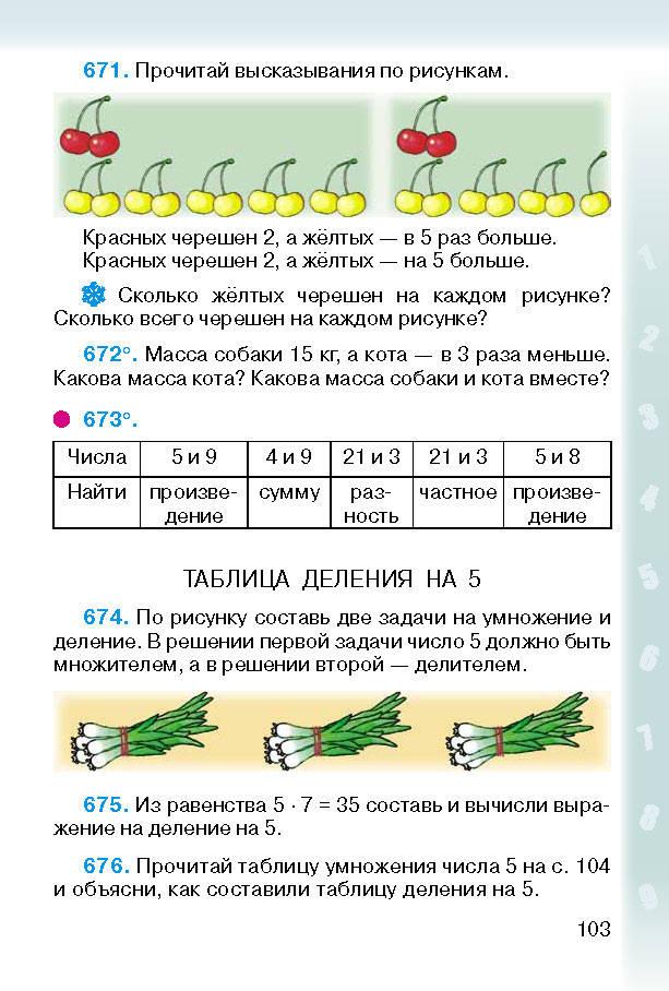 Математика 2 класс Богданович (Рус.)