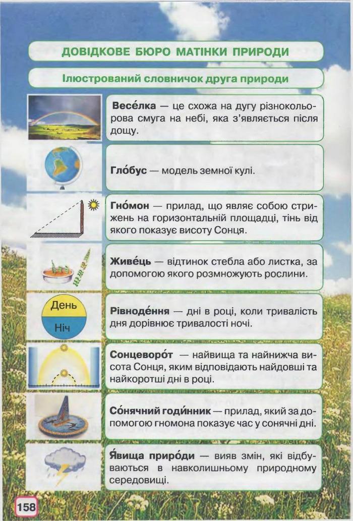 Підручник Природознавство 2 клас Грущинська