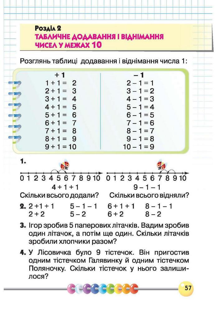 Підручник Математика 1 клас Рівкінд