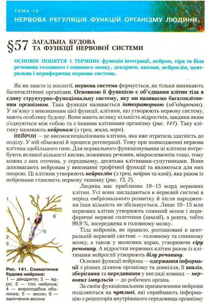 Підручник Біологія 9 клас Страшко