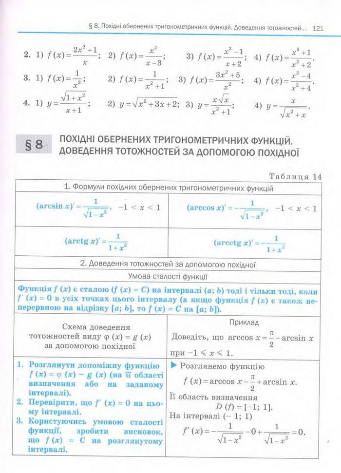 Алгебра 11 клас Нелін