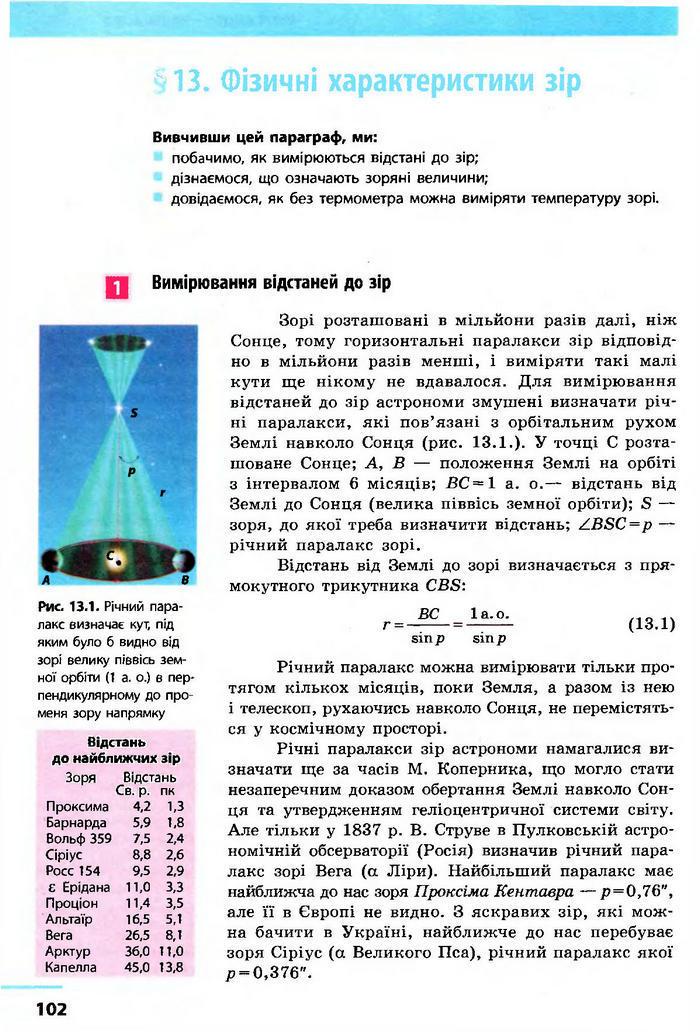 Астрономія 11 клас Пришляк