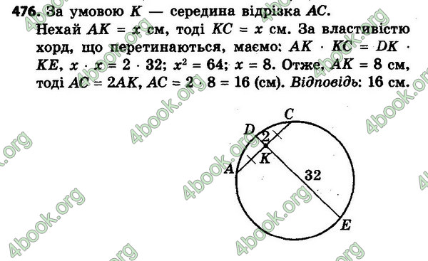 Відповіді Геометрія 8 клас Мерзляк 2016. ГДЗ