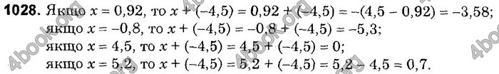 Відповіді Математика 6 клас Істер. ГДЗ