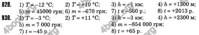 Відповіді Математика 6 клас Тарасенкова. ГДЗ