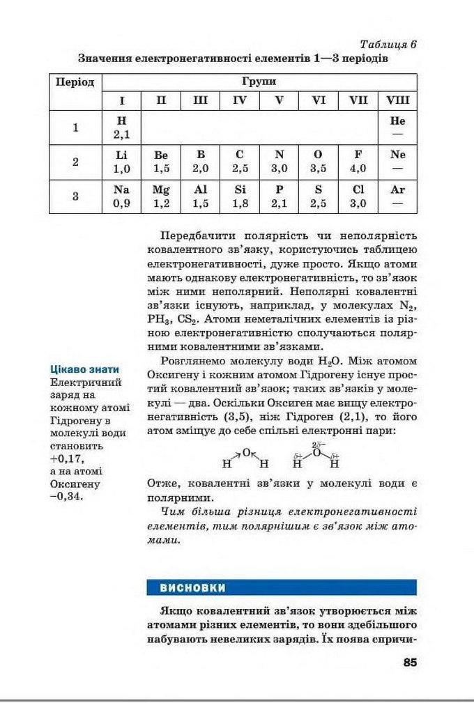 Підручник Хімія 8 клас Попель 2016. Новая программа