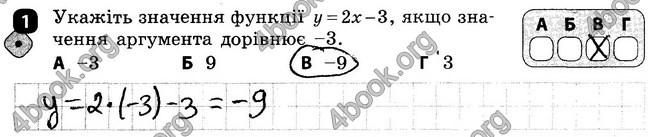 Ответы Зошит Алгебра 7 клас Корнієнко. ГДЗ