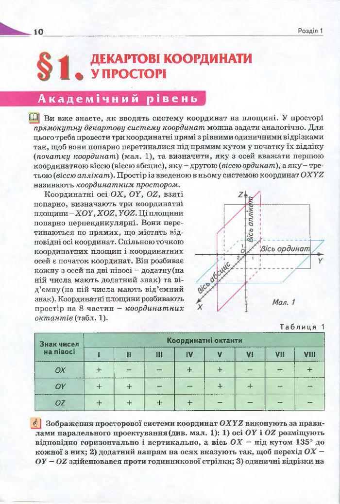 Геометрія 11 клас Бурда 2013 (Проф. Академ.)