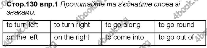 Відповіді (ГДЗ) Англійська мова 6 клас Несвіт. Решебник
