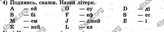 Відповіді Англійська мова 1 клас Несвіт. ГДЗ