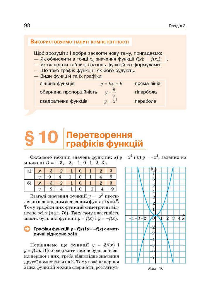Алгебра 9 клас Бевз 2017