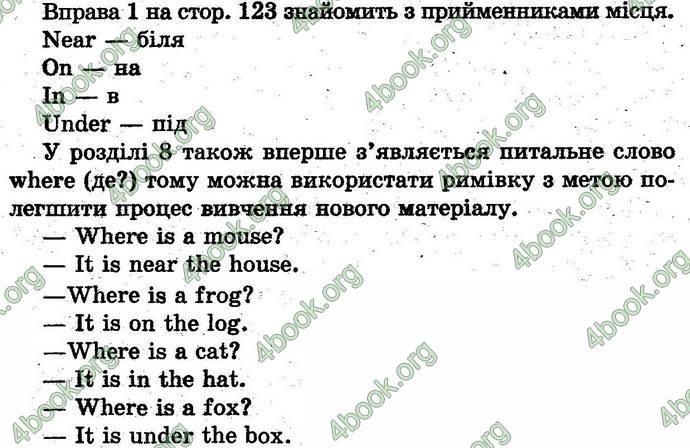 Відповіді Англійська мова 1 клас Ростоцька. ГДЗ