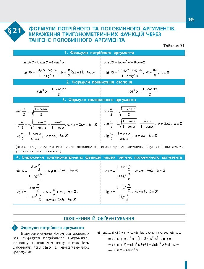 Алгебра і початки аналізу 10 клас Нелін 2018 (Проф.)