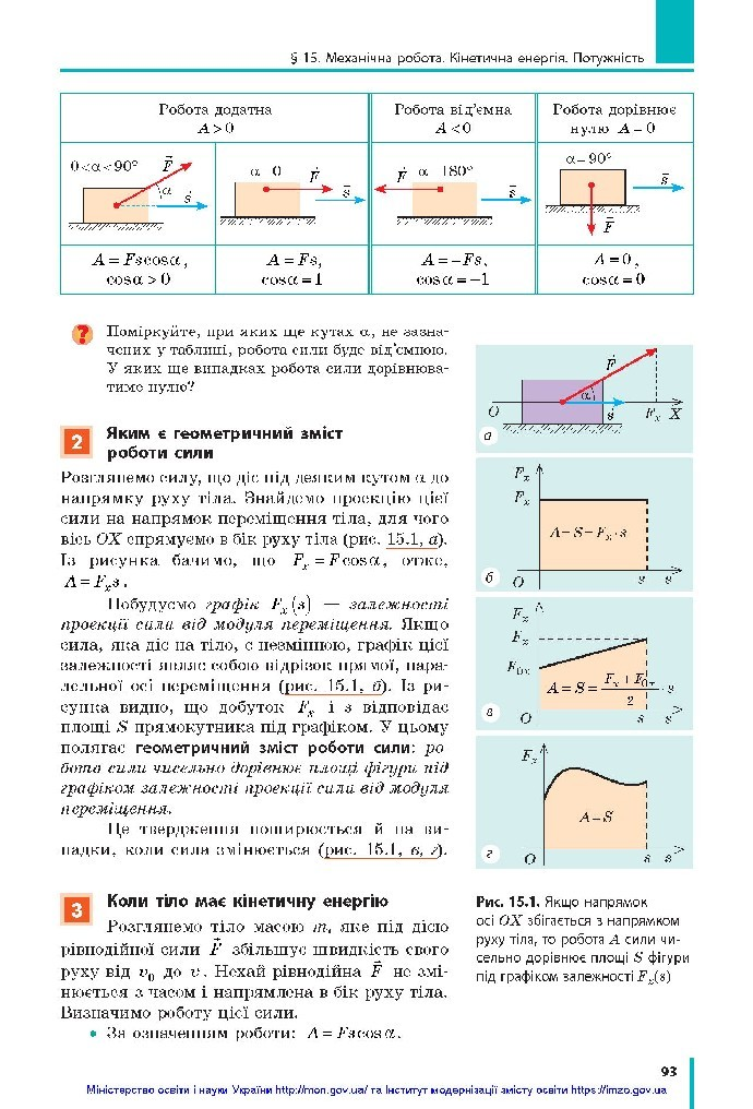 Фізика 10 клас Бар'яхтар 2018