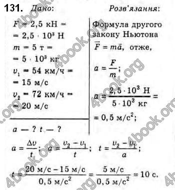 Решебник Фізика 10 клас Сиротюк 2018. ГДЗ