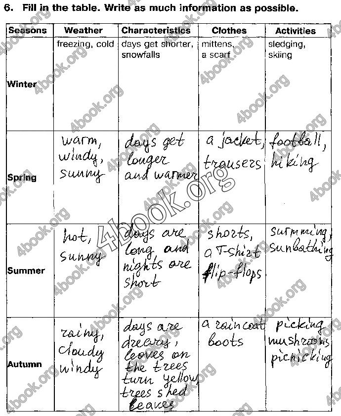 Відповіді Англійська Зошит 5 клас Косован (Карпюк). ГДЗ