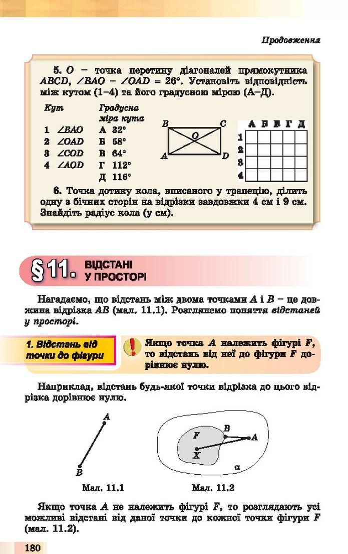 Геометрія 10 клас Істер 2018