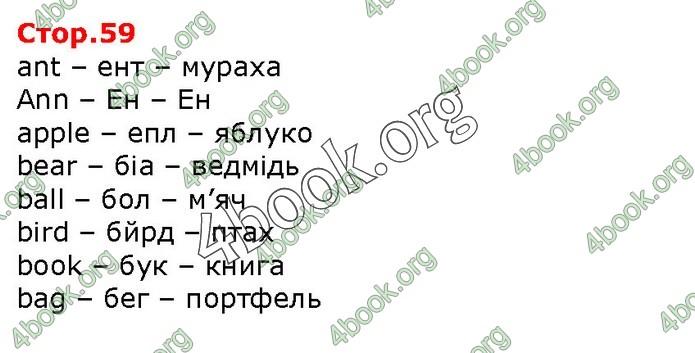 ГДЗ Англійська мова 1 клас Карпюк 2018