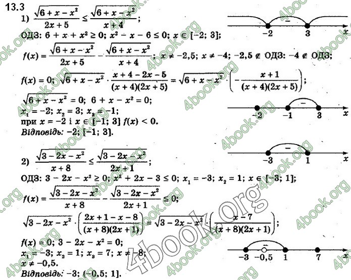Решебник Алгебра 10 клас Нелін 2018. ГДЗ