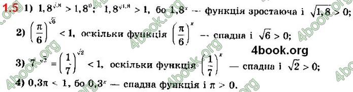 ГДЗ Алгебра 11 клас Мерзляк 2019