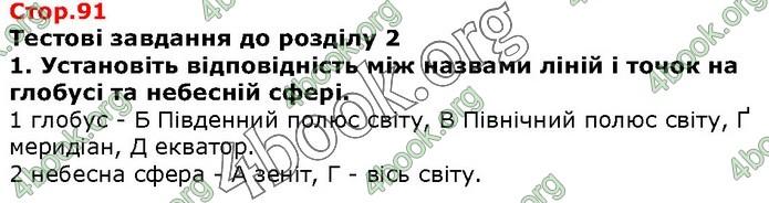 ГДЗ Природознавство 5 клас Ярошенко 2018
