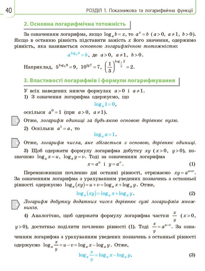 Математика 11 клас Нелін 2019